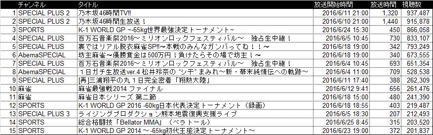 12275_ext_10_0_L