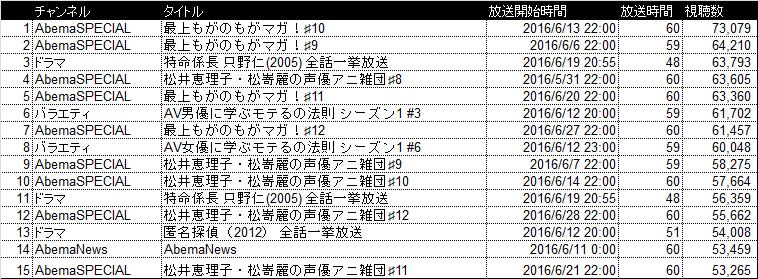 12275_ext_10_2_L