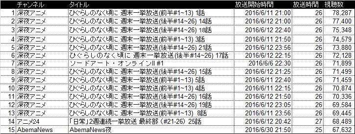 12275_ext_10_3_L