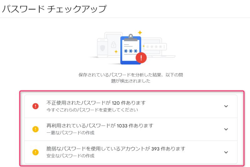 サイトまたはアプリでのデータ侵害により、パスワード情報が漏洩しました。保存したパスワードをすぐに確認することをおすすめします。